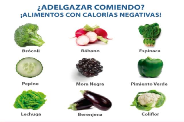 alimentos con calorías negativas