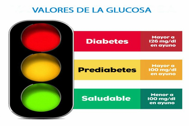 diabetes de rango normal de glucosa en sangre