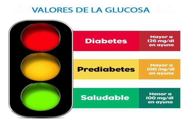 valores normales de la glucosa en la sangre
